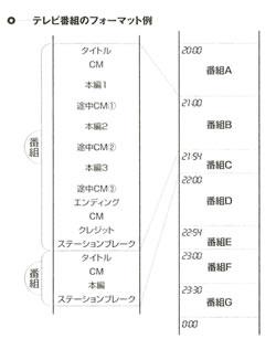 tv_format_250